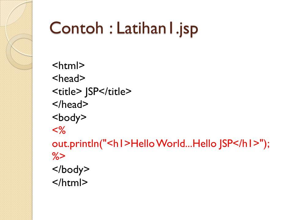 Contoh : Latihan1.jsp JSP <% out.println(