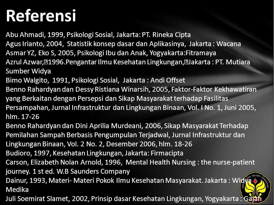Referensi Abu Ahmadi, 1999, Psikologi Sosial, Jakarta: PT.