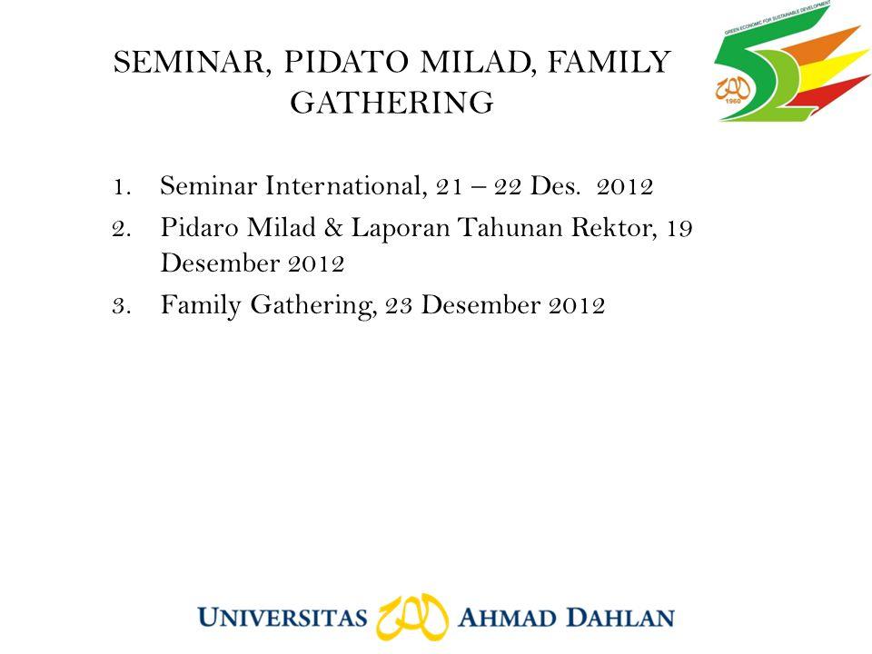 SEMINAR, PIDATO MILAD, FAMILY GATHERING 1.Seminar International, 21 – 22 Des. 2012 2.Pidaro Milad & Laporan Tahunan Rektor, 19 Desember 2012 3.Family