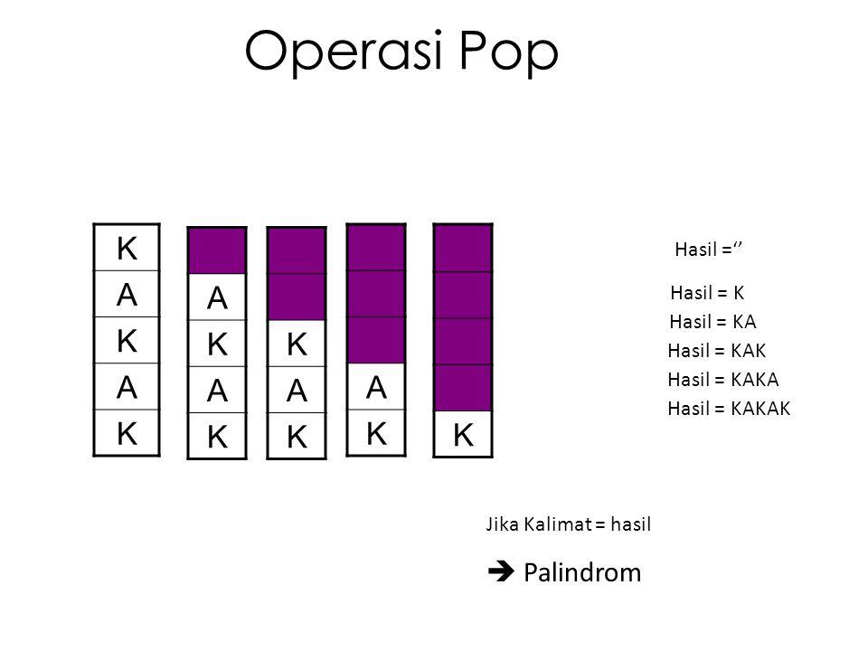 Operasi Pop K A K K A K A K A K A K K A K Hasil ='' Hasil = K Hasil = KA Hasil = KAK Hasil = KAKA Hasil = KAKAK Jika Kalimat = hasil  Palindrom