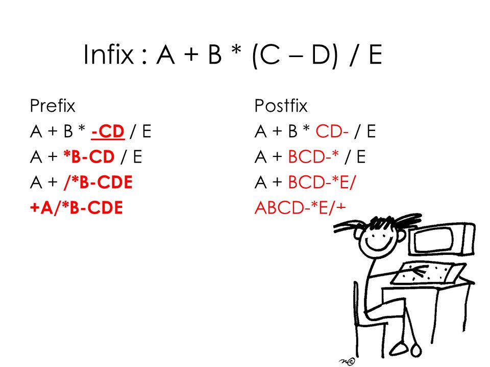 Infix : A + B * (C – D) / E Prefix A + B * -CD / E A + *B-CD / E A + /*B-CDE +A/*B-CDE Postfix A + B * CD- / E A + BCD-* / E A + BCD-*E/ ABCD-*E/+
