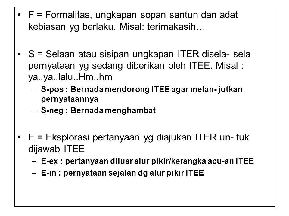F = Formalitas, ungkapan sopan santun dan adat kebiasan yg berlaku.