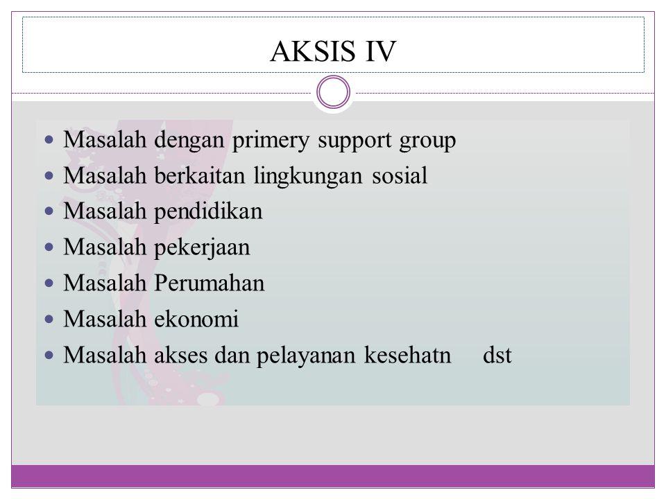 AKSIS IV Masalah dengan primery support group Masalah berkaitan lingkungan sosial Masalah pendidikan Masalah pekerjaan Masalah Perumahan Masalah ekono