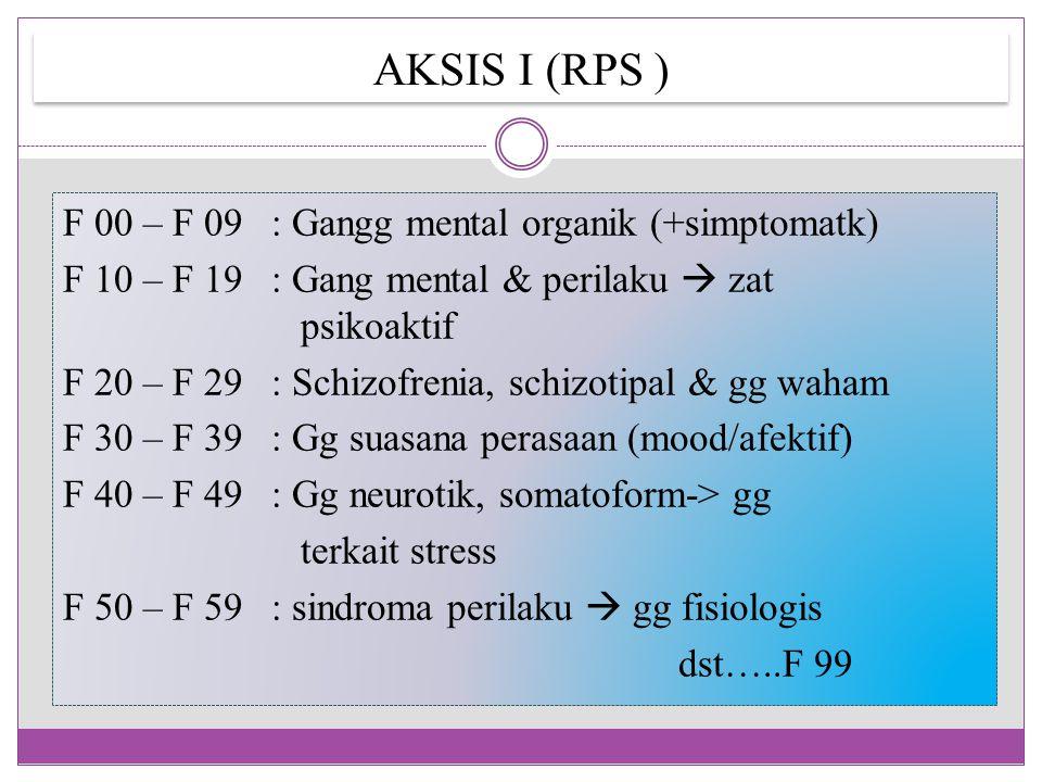 AKSIS I (RPS ) F 00 – F 09: Gangg mental organik (+simptomatk) F 10 – F 19: Gang mental & perilaku  zat psikoaktif F 20 – F 29 : Schizofrenia, schizotipal & gg waham F 30 – F 39: Gg suasana perasaan (mood/afektif) F 40 – F 49 : Gg neurotik, somatoform-> gg terkait stress F 50 – F 59: sindroma perilaku  gg fisiologis dst…..F 99