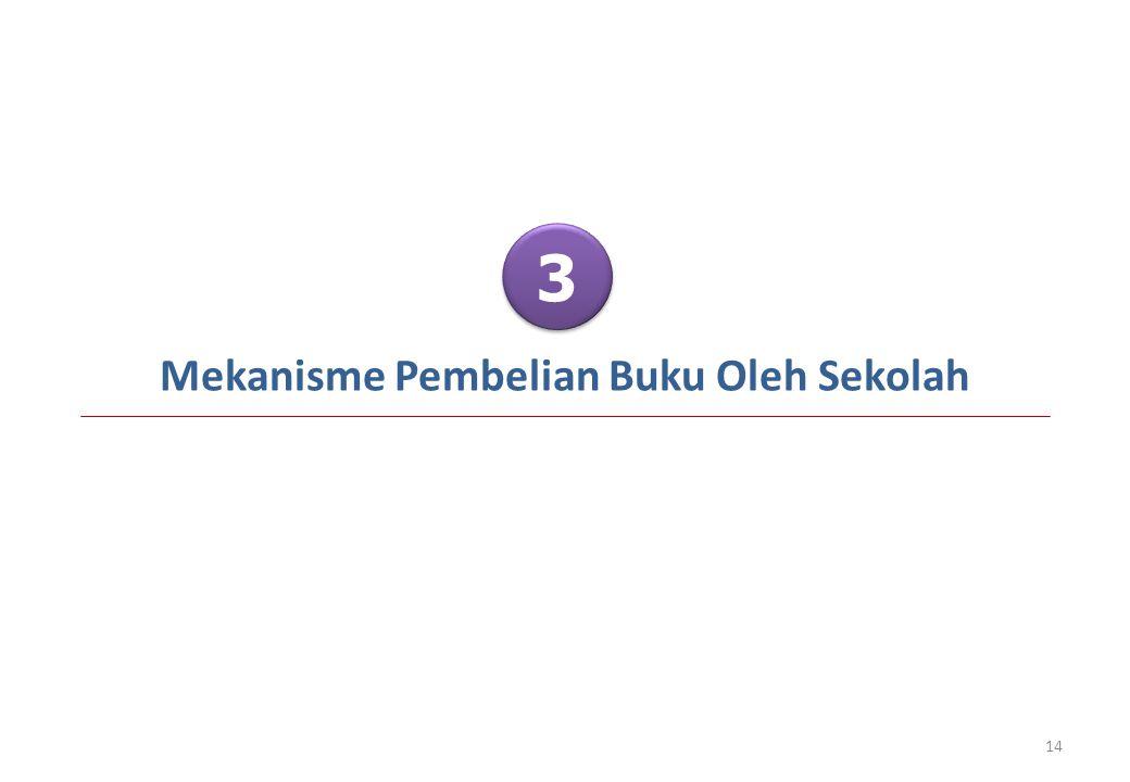 3 3 Mekanisme Pembelian Buku Oleh Sekolah 14