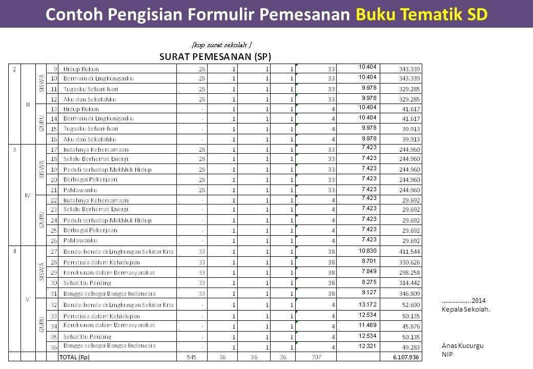 ……………..2014 Kepala Sekolah. Anas Kucurgu NIP Contoh Pengisian Formulir Pemesanan Buku Tematik SD