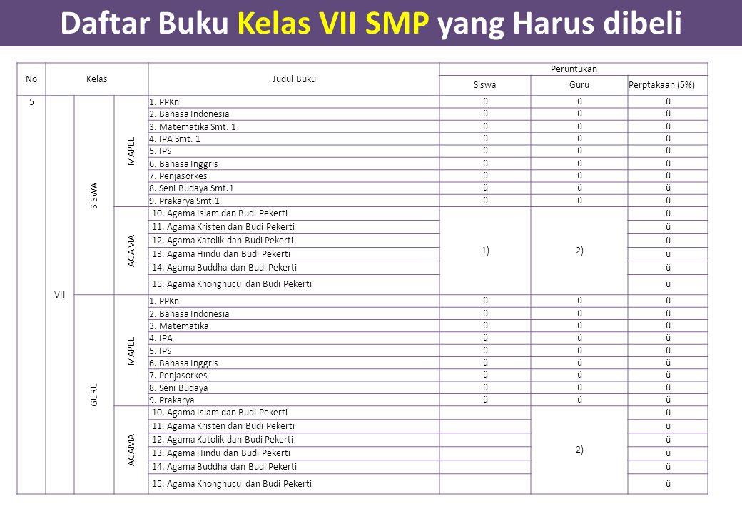 Daftar Buku Kelas VII SMP yang Harus dibeli NoKelasJudul Buku Peruntukan SiswaGuruPerptakaan (5%) 5 VII SISWA MAPEL 1. PPKn üüü 2. Bahasa Indonesia üü