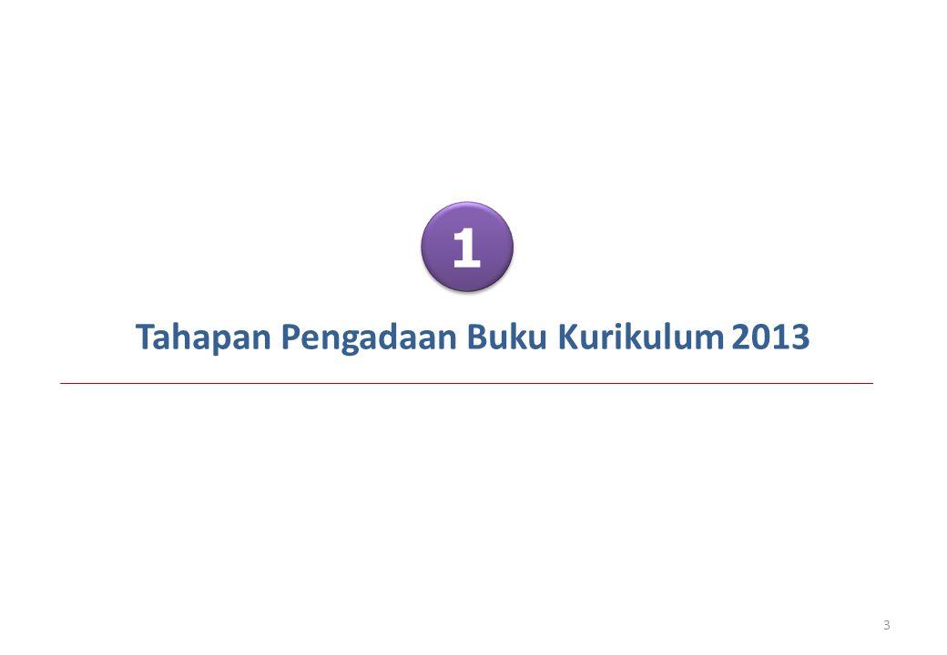 1 1 Tahapan Pengadaan Buku Kurikulum 2013 3