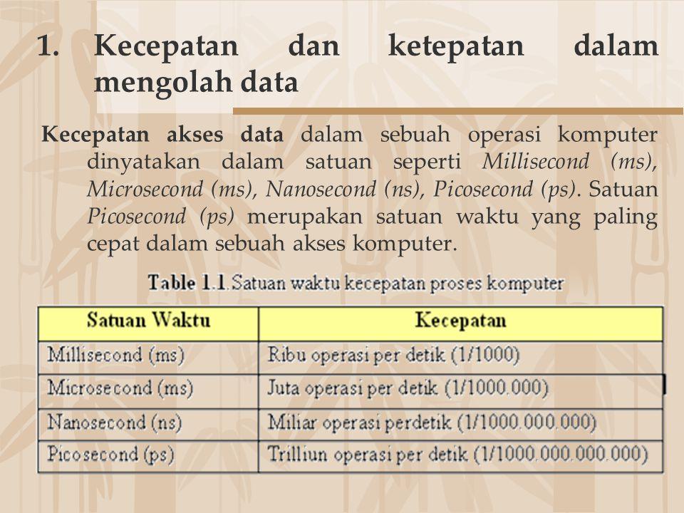 Kecepatan akses data dalam sebuah operasi komputer dinyatakan dalam satuan seperti Millisecond (ms), Microsecond (ms), Nanosecond (ns), Picosecond (ps