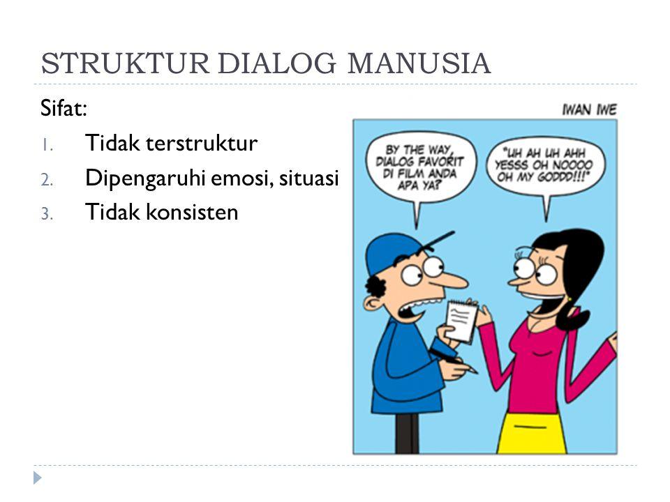 STRUKTUR DIALOG KOMPUTER Karakterisik dialog manusia dengan komputer: - Dialog disebutken dengan urutan tertentu - Dialog telah ditetapkan sebelumnya - Dialog berikutnya tergantung respon user