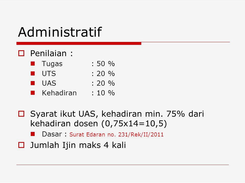 Administratif  Penilaian : Tugas: 50 % UTS: 20 % UAS: 20 % Kehadiran: 10 %  Syarat ikut UAS, kehadiran min. 75% dari kehadiran dosen (0,75x14=10,5)