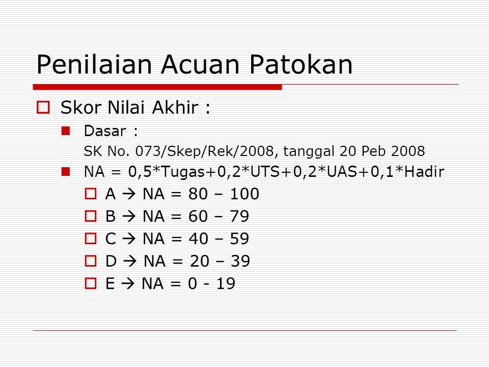Penilaian Acuan Patokan  Skor Nilai Akhir : Dasar : SK No. 073/Skep/Rek/2008, tanggal 20 Peb 2008 NA = 0,5*Tugas+0,2*UTS+0,2*UAS+0,1*Hadir  A  NA =