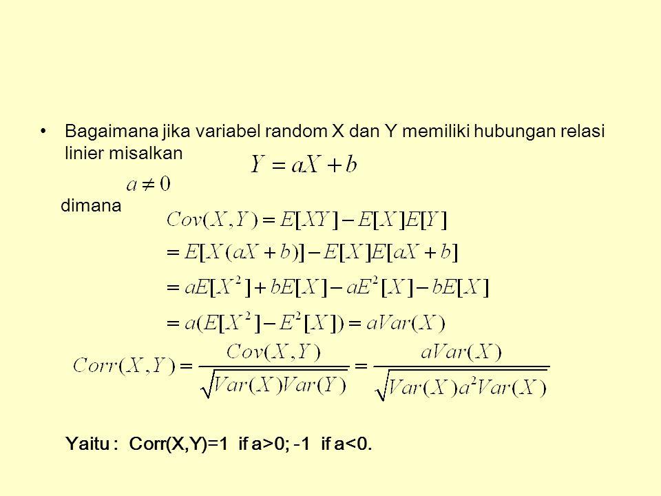 Bagaimana jika variabel random X dan Y memiliki hubungan relasi linier misalkan dimana Yaitu : Corr(X,Y)=1 if a>0; -1 if a<0.