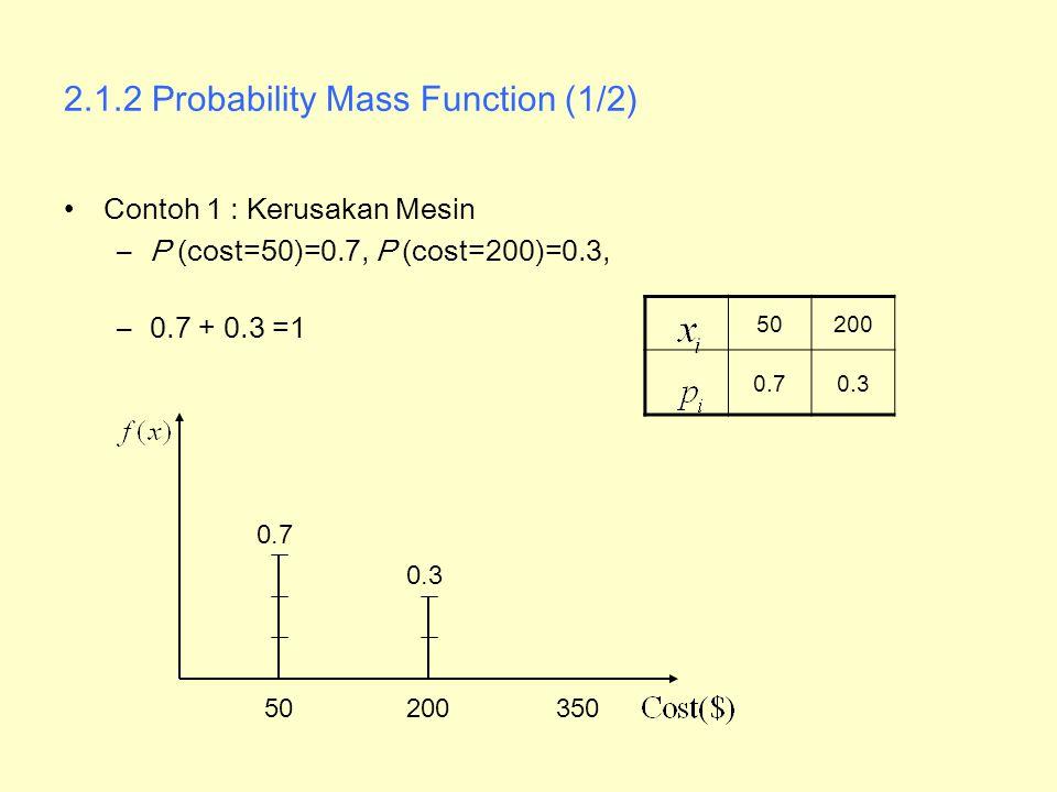 2.1.3 Cumulative Distribution Function (1/2) Cumulative Distribution Function –Function : –Disingkat : c.d.f 1.0 0.5 0.3 50200350 0