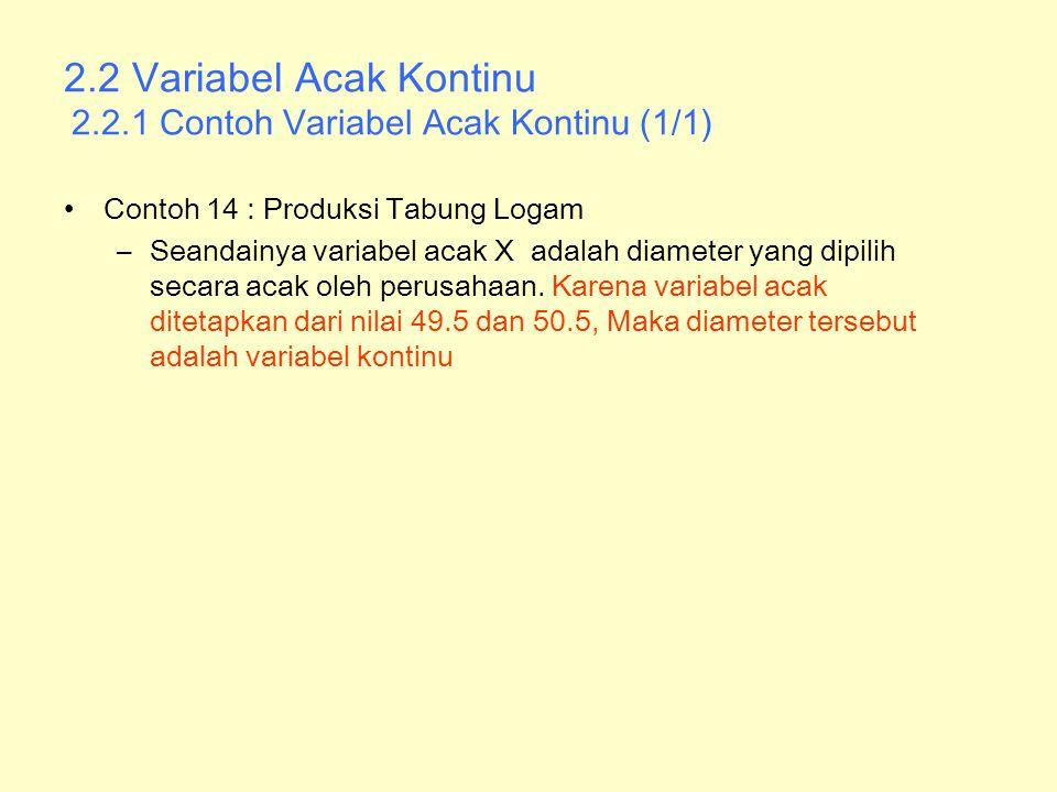 2.2 Variabel Acak Kontinu 2.2.1 Contoh Variabel Acak Kontinu (1/1) Contoh 14 : Produksi Tabung Logam –Seandainya variabel acak X adalah diameter yang
