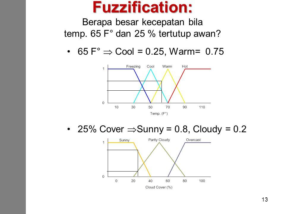 13 Fuzzification: Fuzzification: Berapa besar kecepatan bila temp. 65 F° dan 25 % tertutup awan? 65 F°  Cool = 0.25, Warm= 0.75 25% Cover  Sunny = 0