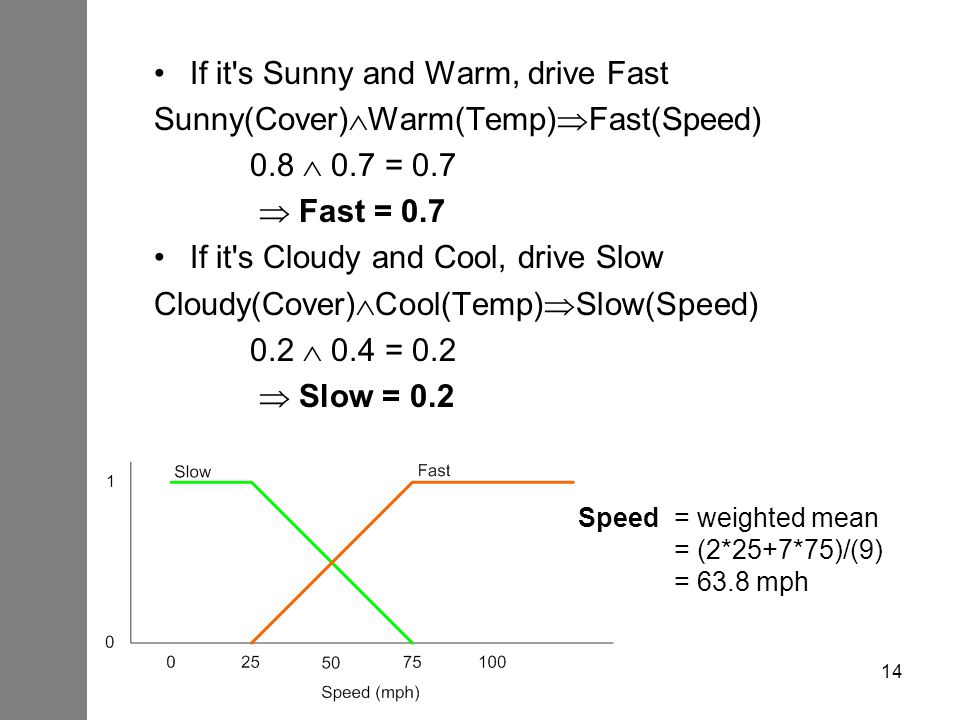 14 If it's Sunny and Warm, drive Fast Sunny(Cover)  Warm(Temp)  Fast(Speed) 0.8  0.7 = 0.7  Fast = 0.7 If it's Cloudy and Cool, drive Slow Cloudy(