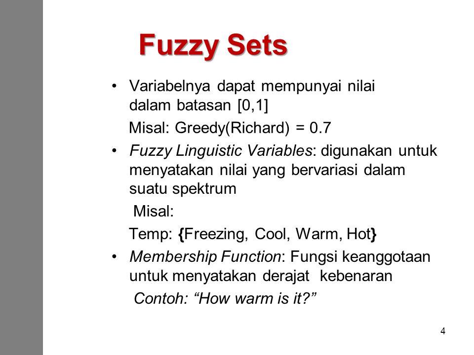 Fuzzy Sets Variabelnya dapat mempunyai nilai dalam batasan [0,1] Misal: Greedy(Richard) = 0.7 4 Fuzzy Linguistic Variables: digunakan untuk menyatakan