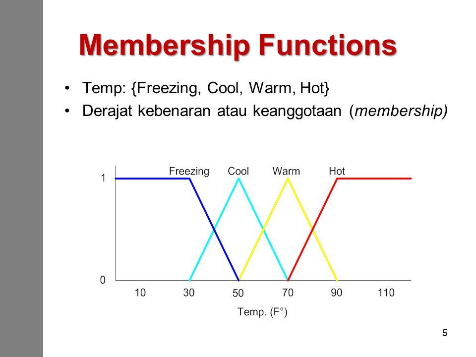 Membership Functions Temp: {Freezing, Cool, Warm, Hot} Derajat kebenaran atau keanggotaan (membership) 5