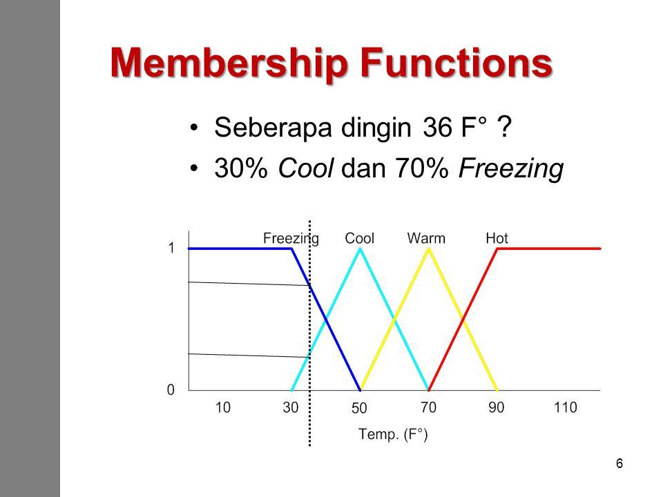 Membership Functions Seberapa dingin 36 F° ? 30% Cool dan 70% Freezing 6
