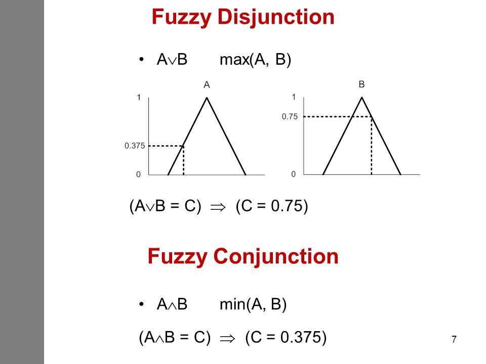 Fuzzy Disjunction A  B max(A, B) 7 Fuzzy Conjunction A  B min(A, B) (A  B = C)  (C = 0.375) (A  B = C)  (C = 0.75)