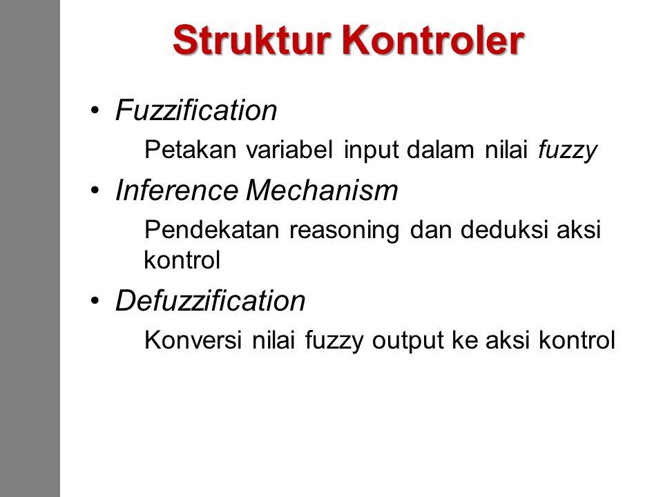 Struktur Kontroler Fuzzification Petakan variabel input dalam nilai fuzzy Inference Mechanism Pendekatan reasoning dan deduksi aksi kontrol Defuzzific