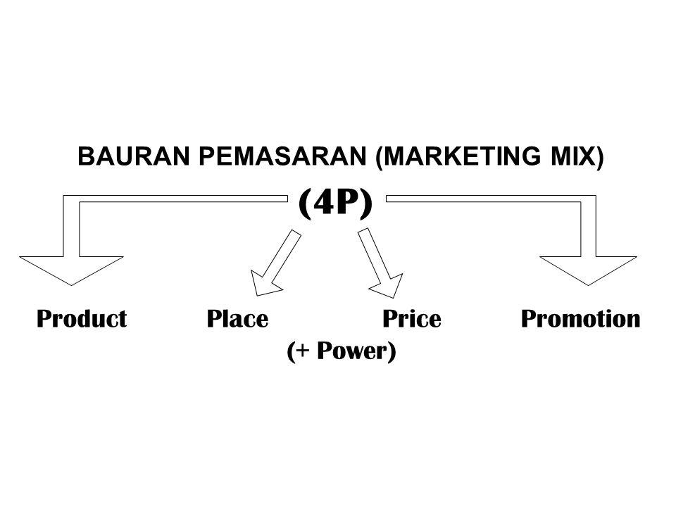 PEMASARAN (MARKETING) Kegiatan mendistribusikan produk dari para produsen pembuatnya ke para konsumen pemakainya meliputi tahapan dimulai dari pencipt