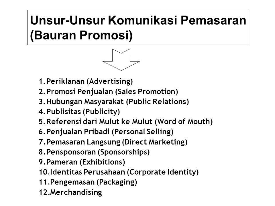 BAURAN PEMASARAN (MARKETING MIX) Product (4P) PlacePricePromotion (+ Power)