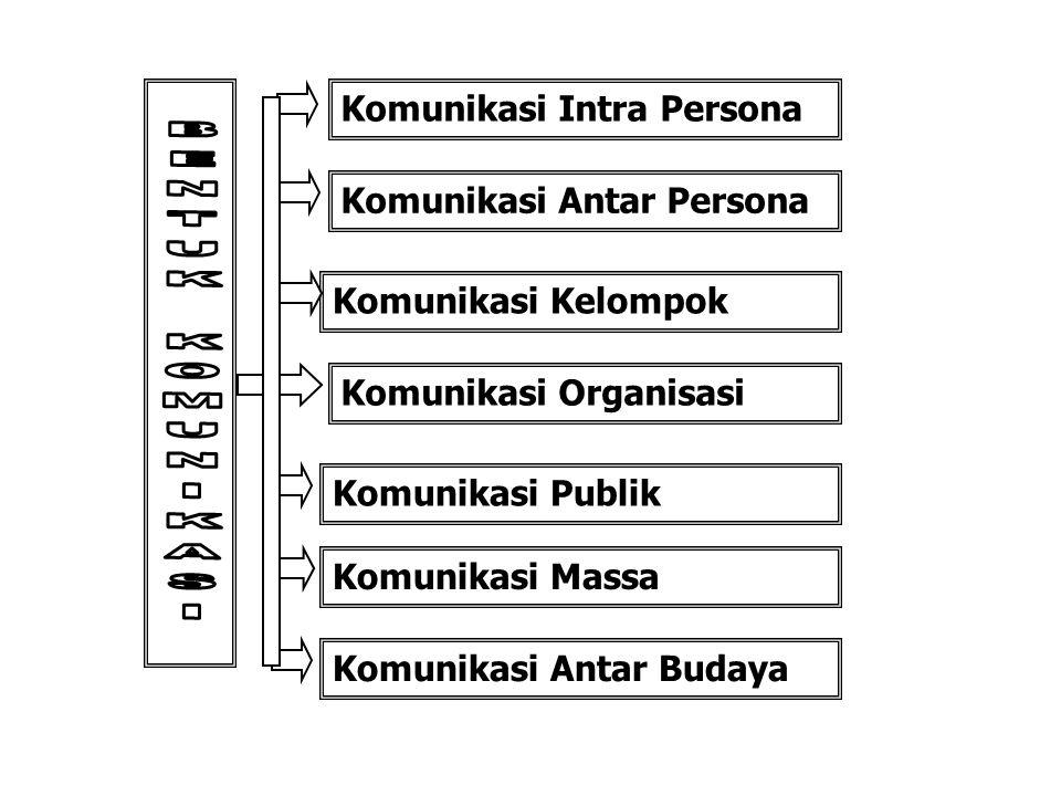 Komunikasi Organisasi Komunikasi Kelompok Komunikasi Intra Persona Komunikasi Antar Persona Komunikasi Publik Komunikasi Massa Komunikasi Antar Budaya