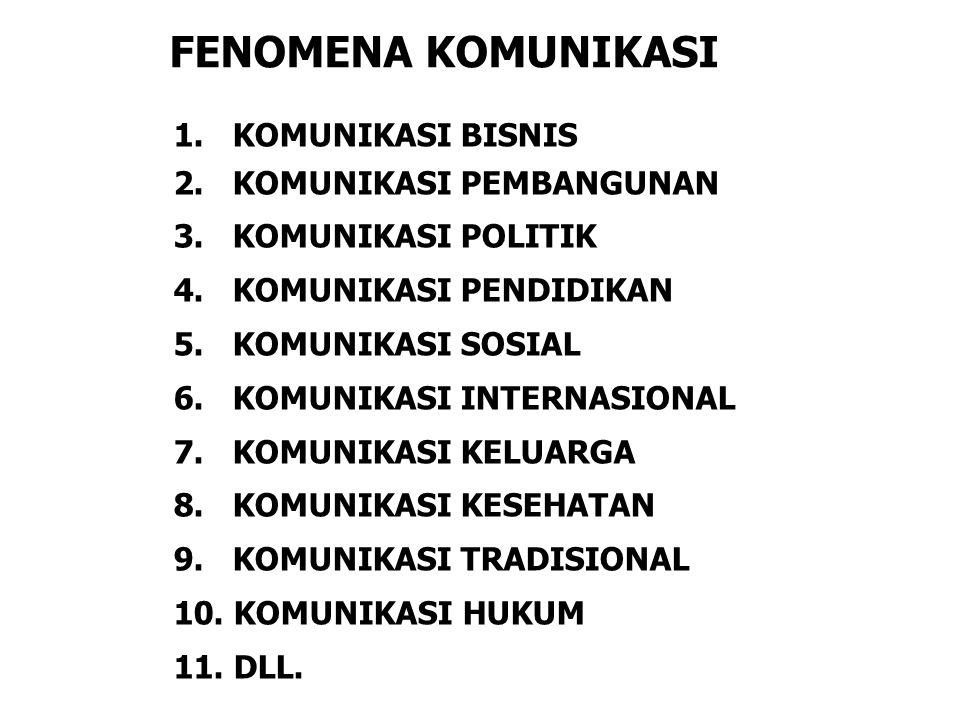 1.KOMUNIKASI BISNIS 2. KOMUNIKASI PEMBANGUNAN 3. KOMUNIKASI POLITIK 4.
