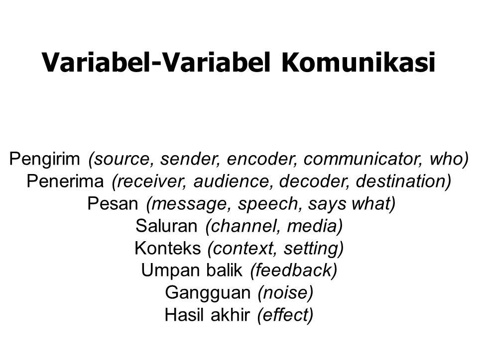 Pengirim (source, sender, encoder, communicator, who) Penerima (receiver, audience, decoder, destination) Pesan (message, speech, says what) Saluran (channel, media) Konteks (context, setting) Umpan balik (feedback) Gangguan (noise) Hasil akhir (effect) Variabel-Variabel Komunikasi
