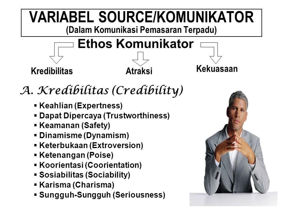 VARIABEL SOURCE/KOMUNIKATOR (Dalam Komunikasi Pemasaran Terpadu) A.