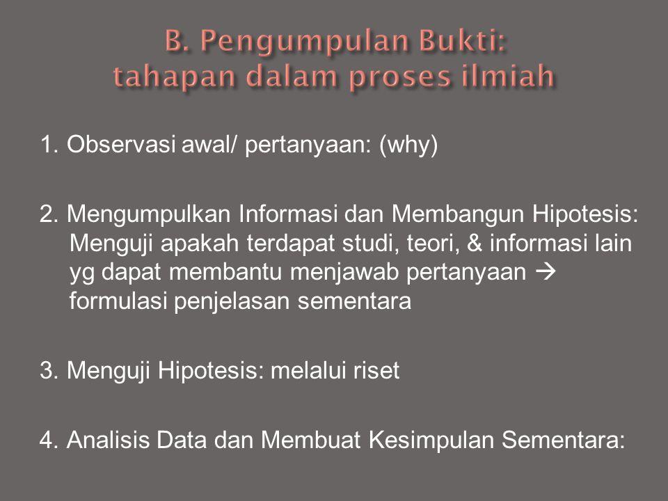 1. Observasi awal/ pertanyaan: (why) 2. Mengumpulkan Informasi dan Membangun Hipotesis: Menguji apakah terdapat studi, teori, & informasi lain yg dapa