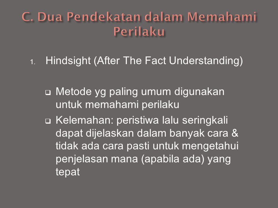 1. Hindsight (After The Fact Understanding)  Metode yg paling umum digunakan untuk memahami perilaku  Kelemahan: peristiwa lalu seringkali dapat dij