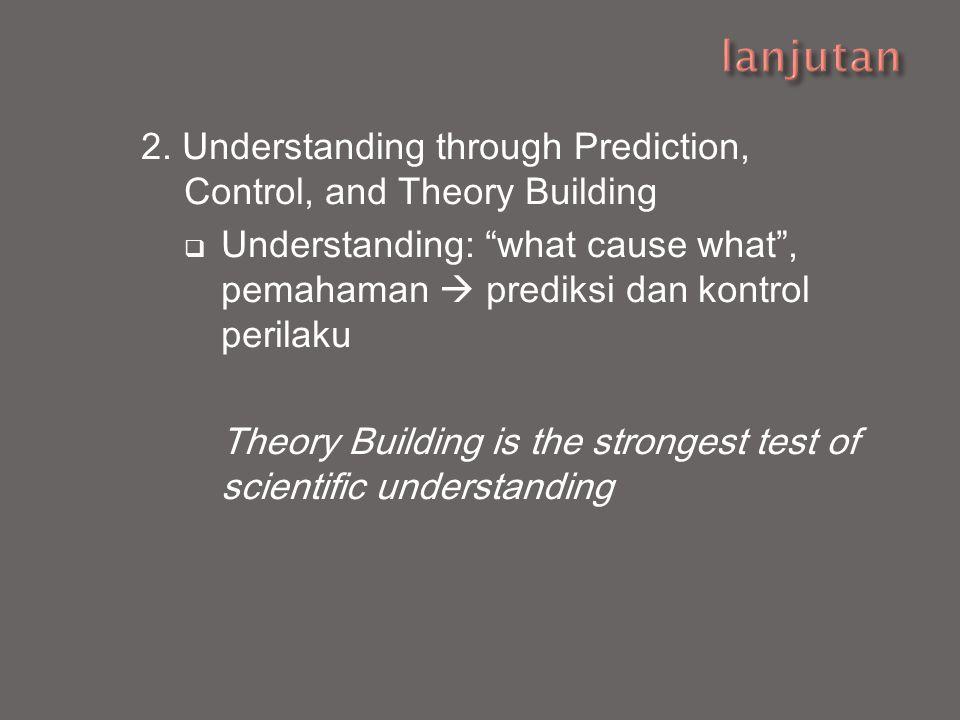 "2. Understanding through Prediction, Control, and Theory Building  Understanding: ""what cause what"", pemahaman  prediksi dan kontrol perilaku Theory"