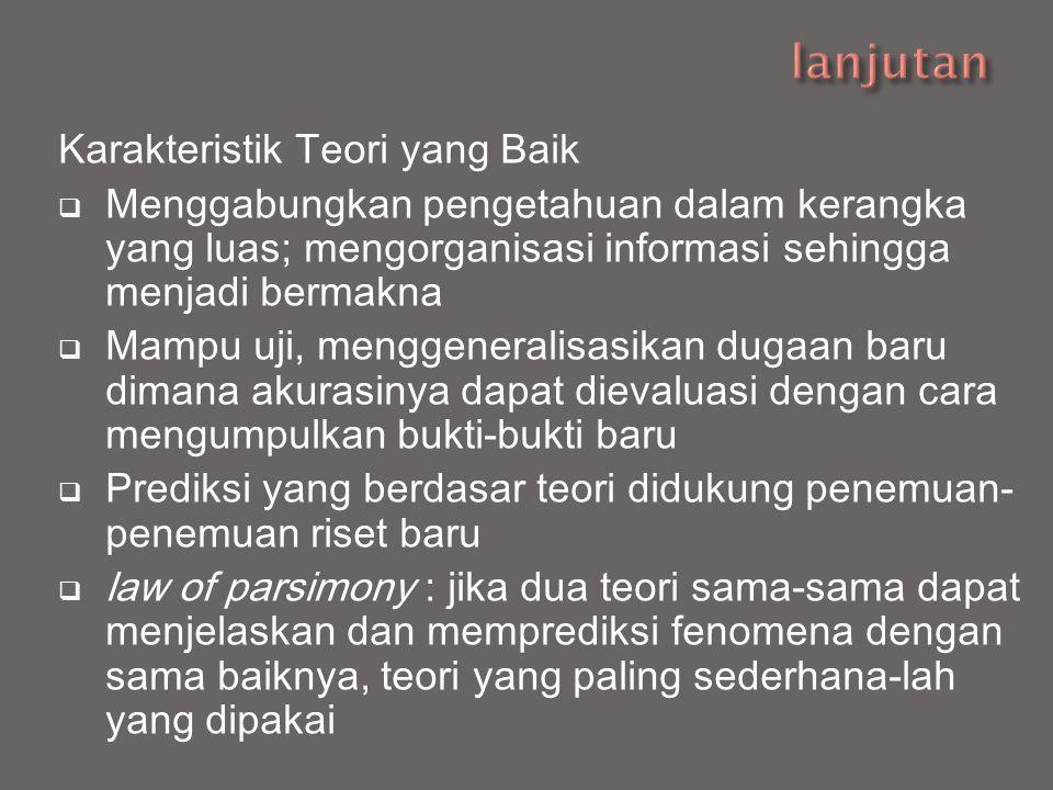 1.Buat Judul Penelitian 2. Tentukan variabel dependent & independent 3.