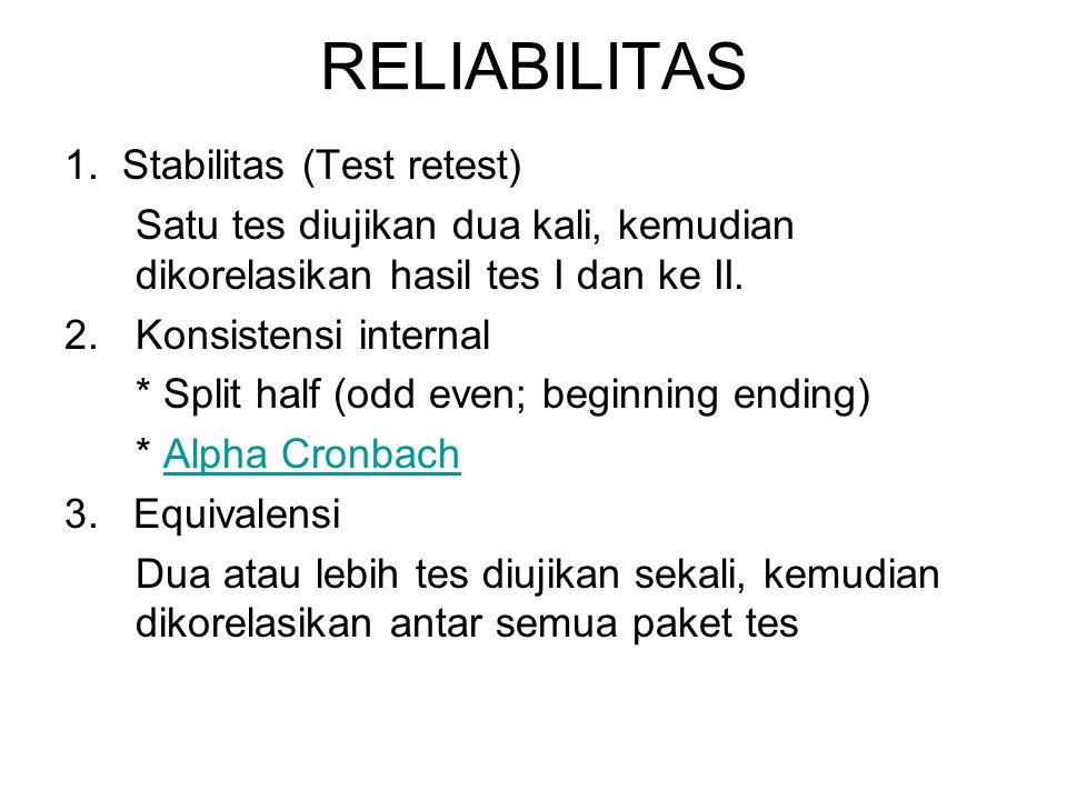 RELIABILITAS 1.