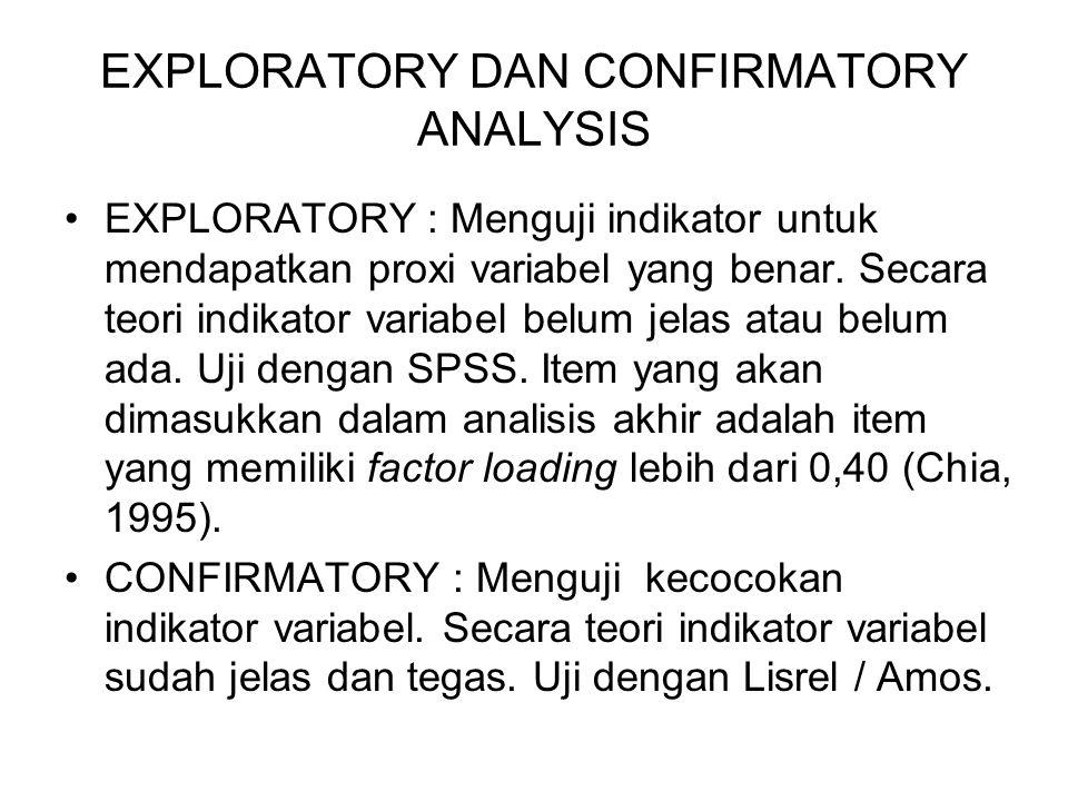 EXPLORATORY DAN CONFIRMATORY ANALYSIS EXPLORATORY : Menguji indikator untuk mendapatkan proxi variabel yang benar.