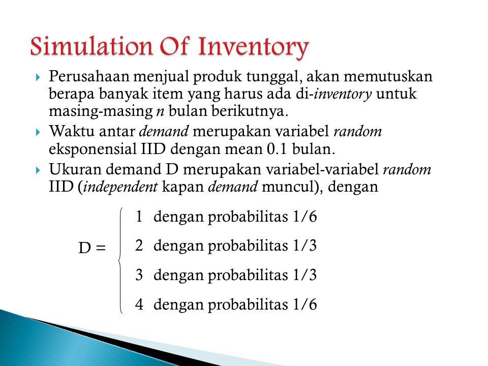  Perusahaan menjual produk tunggal, akan memutuskan berapa banyak item yang harus ada di- inventory untuk masing-masing n bulan berikutnya.  Waktu a