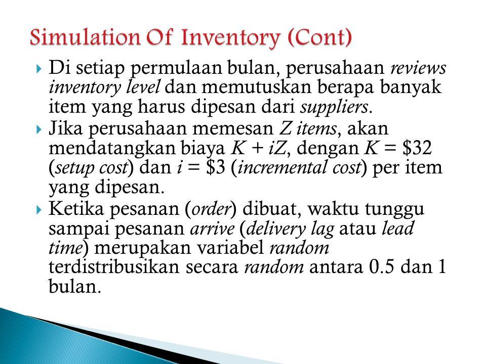  Perusahaan menggunakan kebijakan stasionary (s,S) untuk memutuskan berapa banyak yang harus dipesan Z = dengan I merupakan level inventory di permulaan bulan.