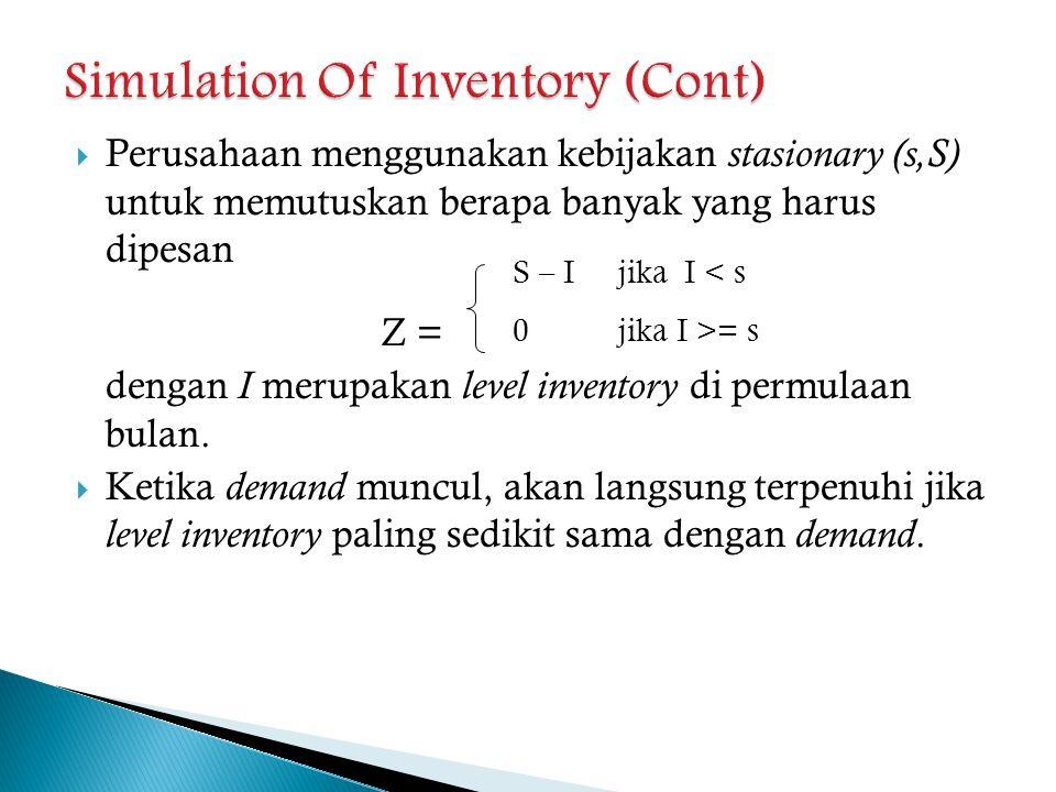  Perusahaan menggunakan kebijakan stasionary (s,S) untuk memutuskan berapa banyak yang harus dipesan Z = dengan I merupakan level inventory di permul