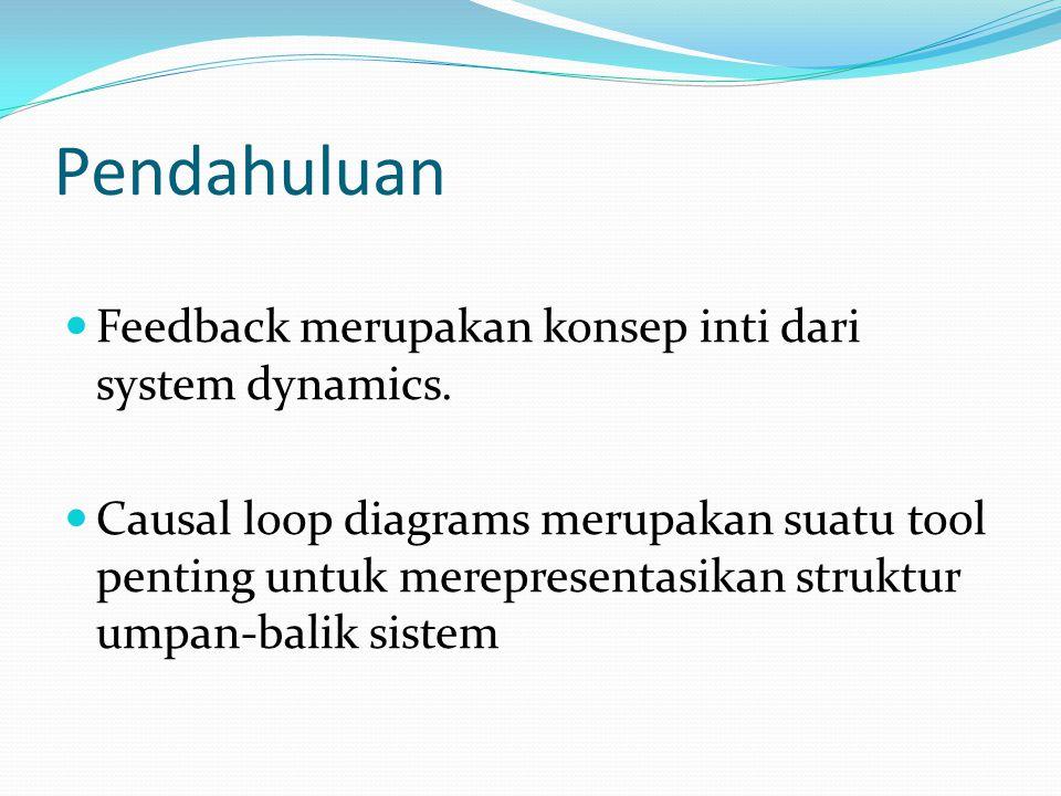 Pendahuluan Feedback merupakan konsep inti dari system dynamics.