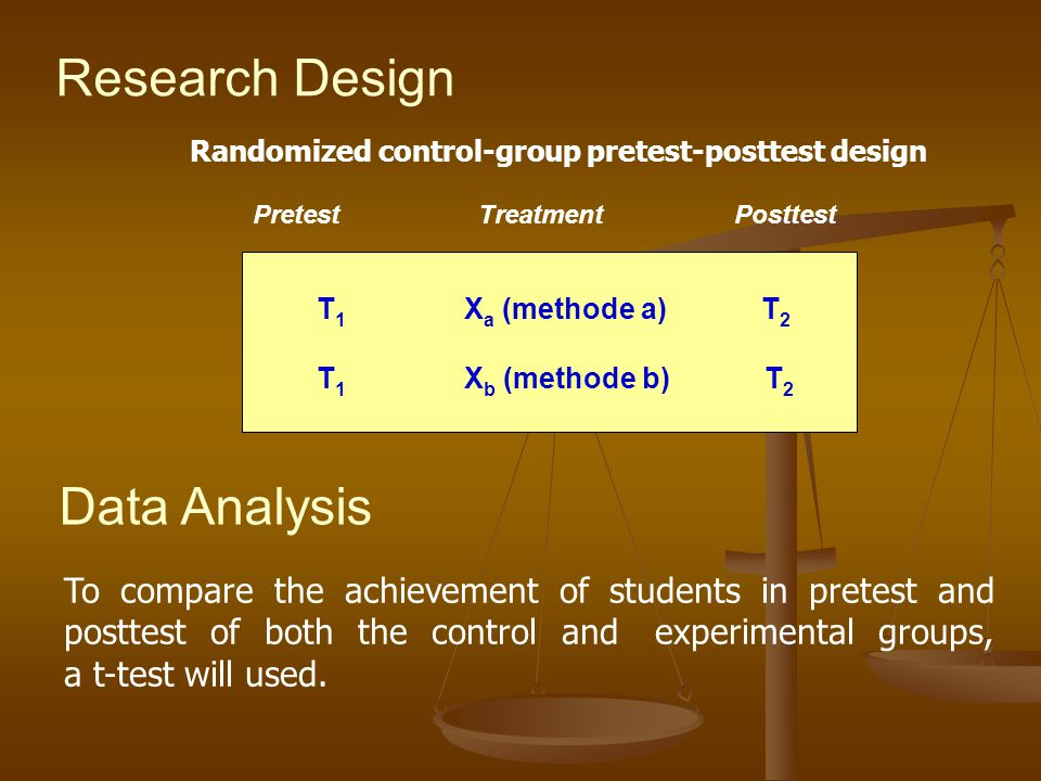 Research Design Pretest Treatment Posttest T 1 X a (methode a) T 2 T 1 X b (methode b) T 2 Randomized control-group pretest-posttest design Data Analy