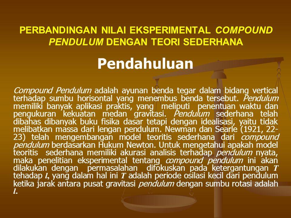 PERBANDINGAN NILAI EKSPERIMENTAL COMPOUND PENDULUM DENGAN TEORI SEDERHANA Pendahuluan Compound Pendulum adalah ayunan benda tegar dalam bidang vertica