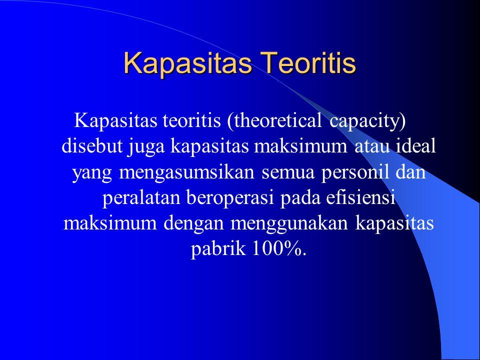 Kapasitas Teoritis Kapasitas teoritis (theoretical capacity) disebut juga kapasitas maksimum atau ideal yang mengasumsikan semua personil dan peralatan beroperasi pada efisiensi maksimum dengan menggunakan kapasitas pabrik 100%.