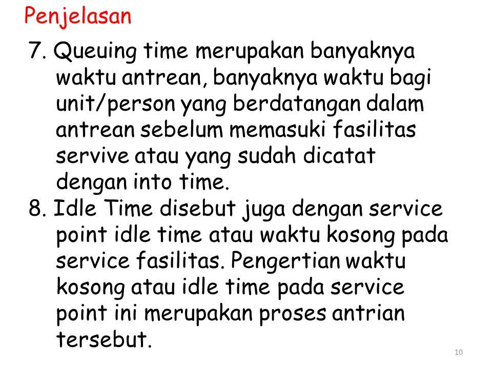 10 Penjelasan 7. Queuing time merupakan banyaknya waktu antrean, banyaknya waktu bagi unit/person yang berdatangan dalam antrean sebelum memasuki fasi