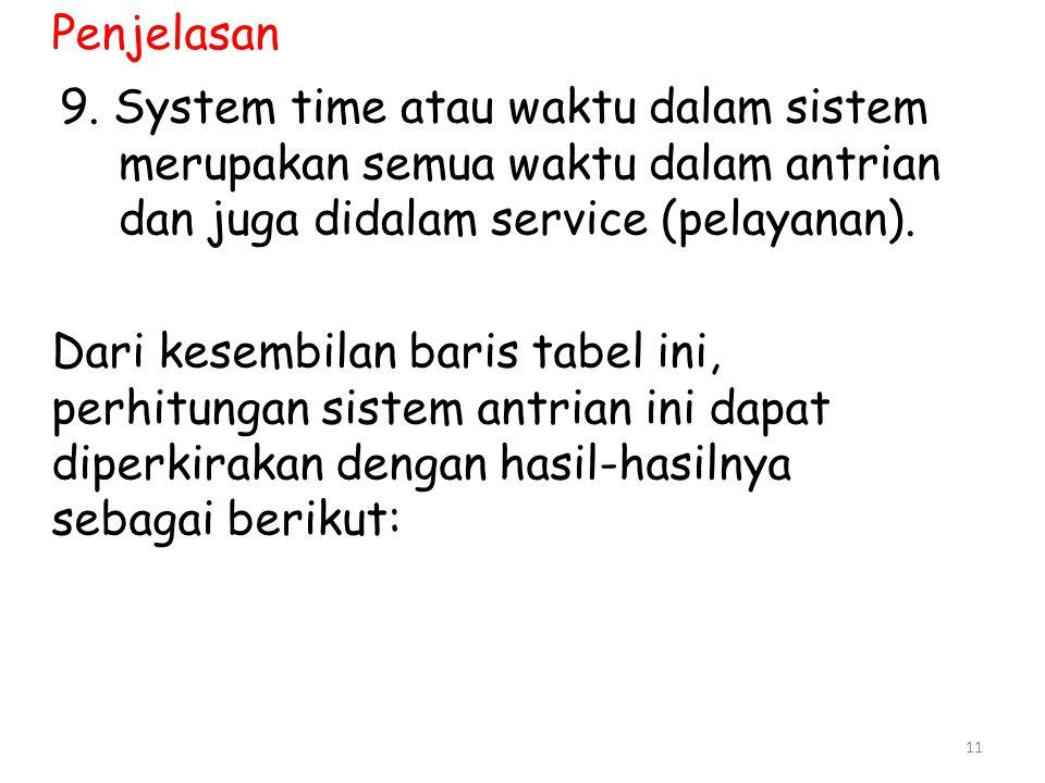 11 Penjelasan 9. System time atau waktu dalam sistem merupakan semua waktu dalam antrian dan juga didalam service (pelayanan). Dari kesembilan baris t