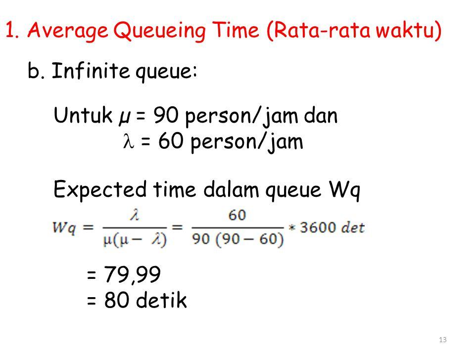 13 1. Average Queueing Time (Rata-rata waktu) b. Infinite queue: Untuk µ = 90 person/jam dan = 60 person/jam Expected time dalam queue Wq = 79,99 = 80