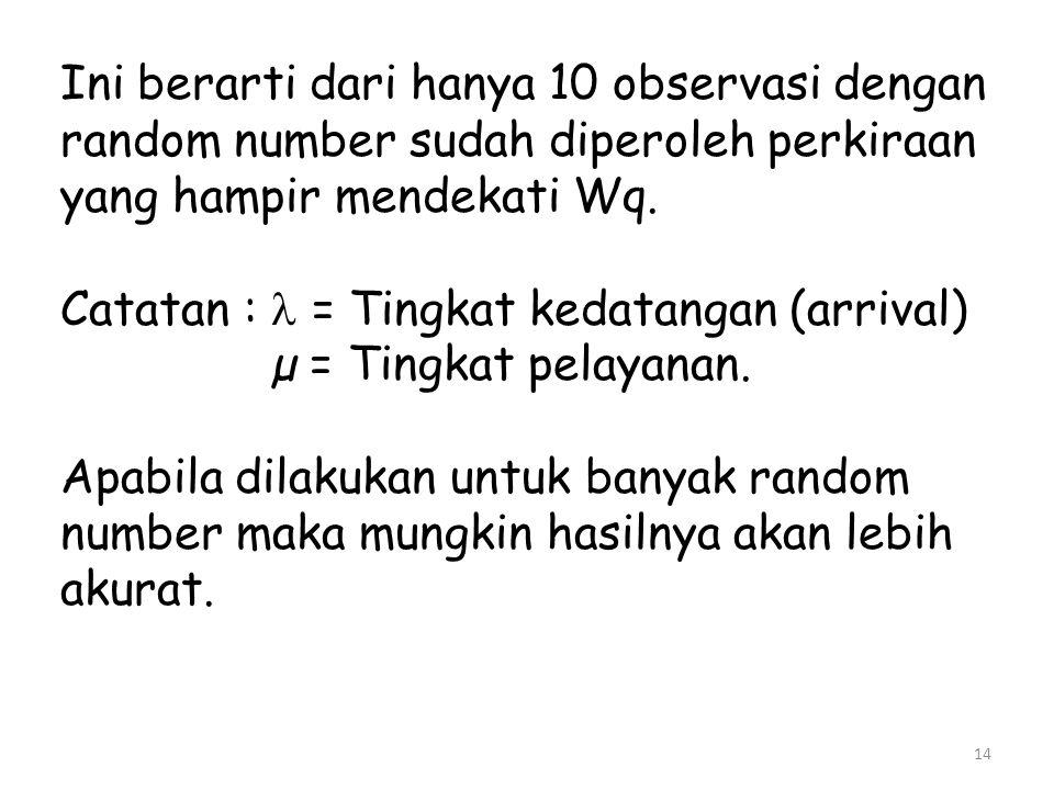 14 Ini berarti dari hanya 10 observasi dengan random number sudah diperoleh perkiraan yang hampir mendekati Wq. Catatan : = Tingkat kedatangan (arriva