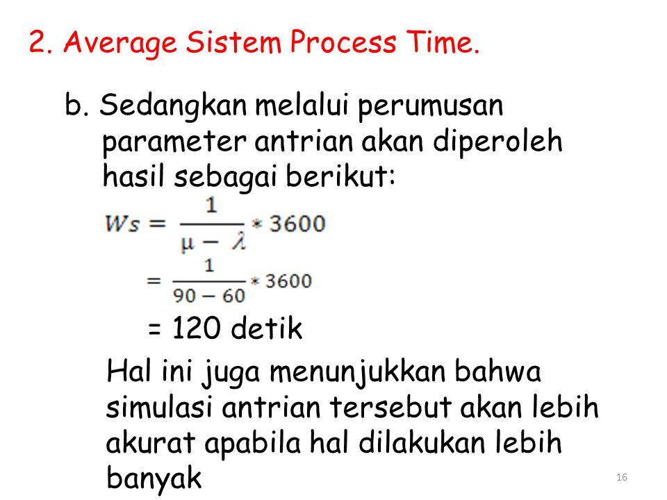 16 2. Average Sistem Process Time. b. Sedangkan melalui perumusan parameter antrian akan diperoleh hasil sebagai berikut: = 120 detik Hal ini juga men